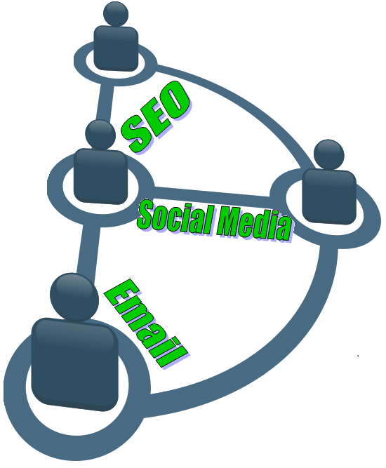 SEO. Email Marketing and Social Media