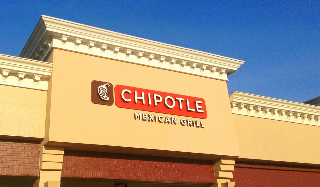"""chipotle mexican grill financial analysis The company selected for our financial analysis project is chipotle mexican grill chipotle (for short) is a company that is a major player in the fast food and restaurant industry the name """"chipotle"""" is derived from the mexican spanish name for a smoked, dried jalapeno pepper."""