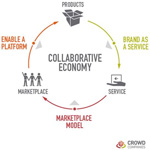 Businesses Must Adapt to New Collaborative Economy, See Consumers as Partners