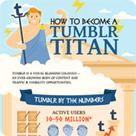 How to Become a Tumblr Titan