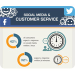 Social Customer Service Studies