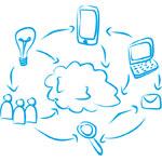 Keeping Up with Customer Needs and Wants through Social Media Monitoring