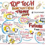 SXSW 2014 Roundup: Key Takeaways for Marketing and Social Media