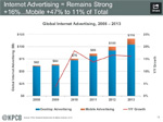 Marketing & Social Media Highlights from Mary Meekers 2014 Internet Trends Report