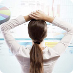 Measuring Results of Investor Relations