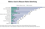 Missing Measurement Standards May Impede Native Advertising