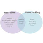 Real-Time Marketing vs. Newsjacking: What's the Difference?