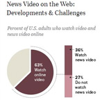 What the State of the News Media 2014 Means for PR