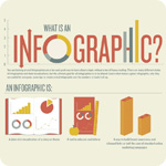 The Value of Infographics for PR and How to Create a Fabulous One